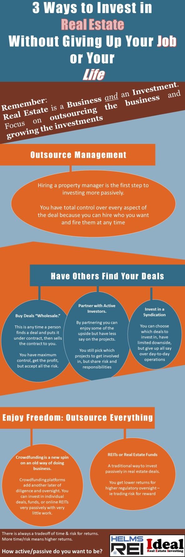 3 ways to invest